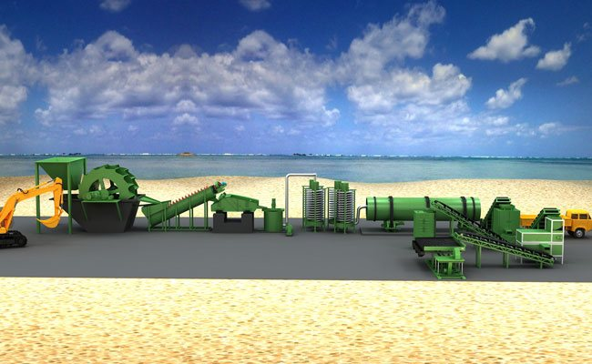 Heavy Mineral Beneficiation Plants