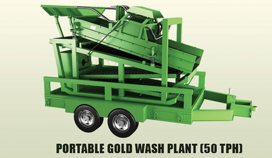 Portable Gold Trommel Plant